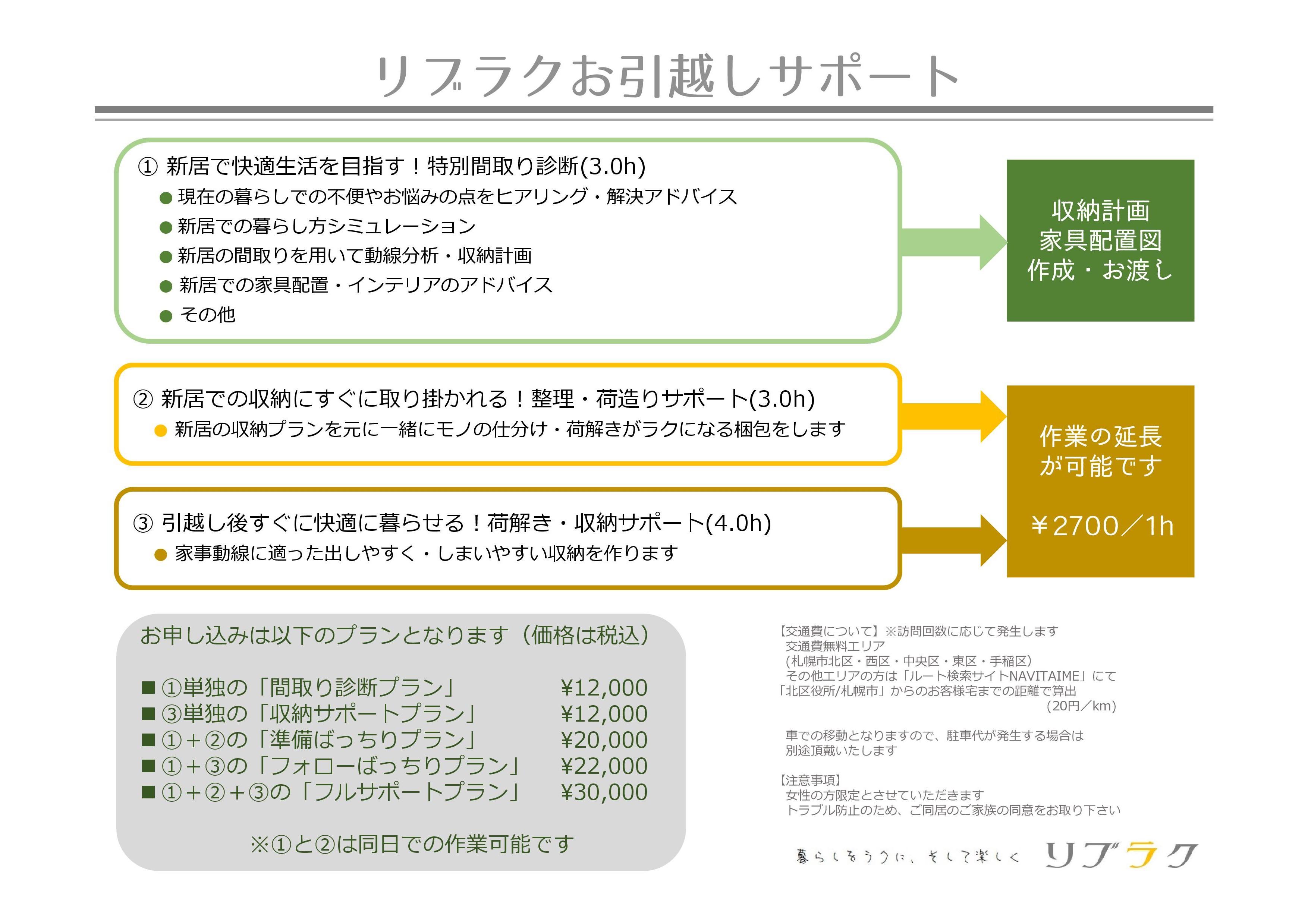 Microsoft PowerPoint - リブラクお引越しサポートプラン
